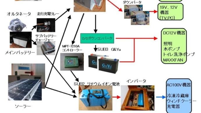 充電切り替え回路の試験を終えて、ほぼ目論見通りの機能が実現できている (2018/6/1)