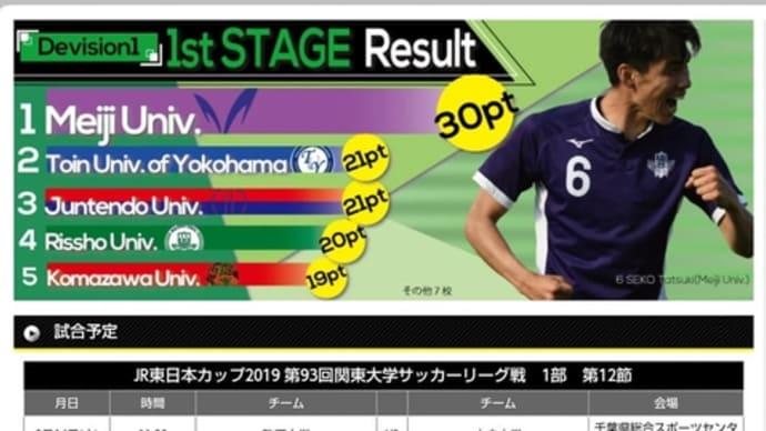 関東学生サッカーリーグ