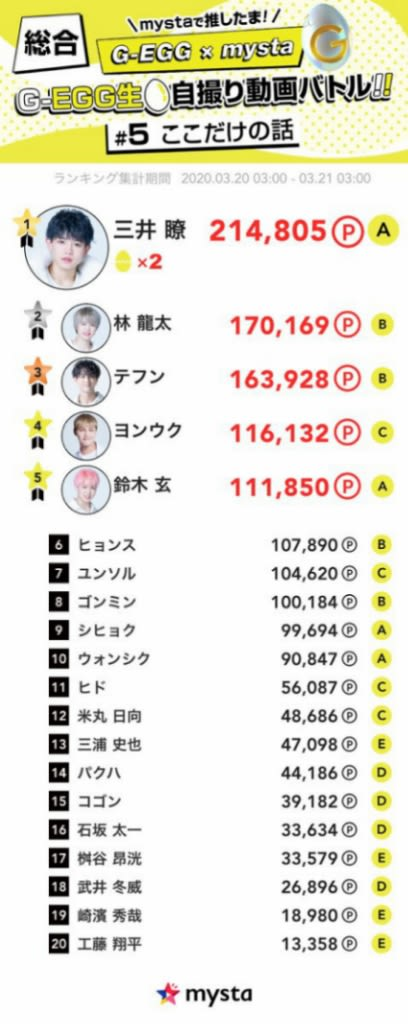 100 twitter 動画 ランキング