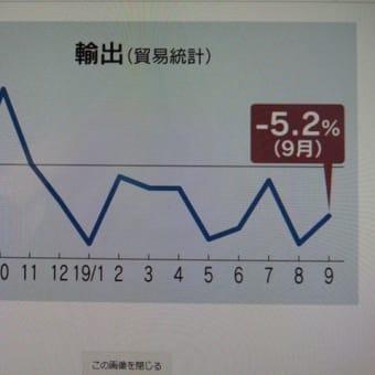 日本経済は重大な岐路に立たされている