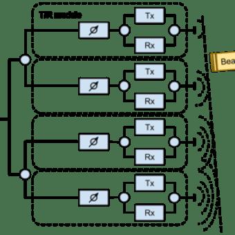 AESAレーダーシステム