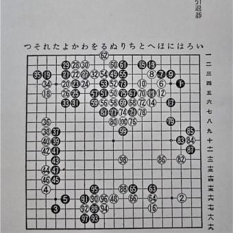 続・川端康成の書斎