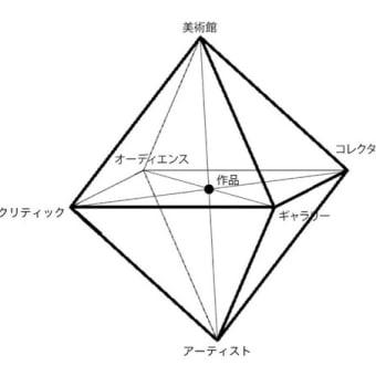 高橋信也氏 講演「都市とアートの新しい関係」 (要旨 1)