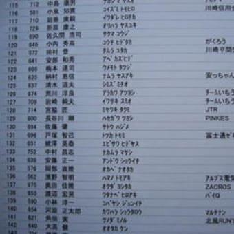 多摩川ハーフマラソン