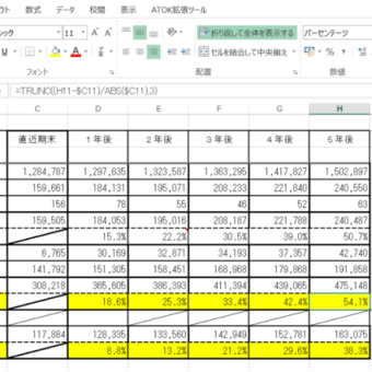 【特別編】採択される「もの補助」の書き方(#8/10)『伸び率を計算せよ!!』