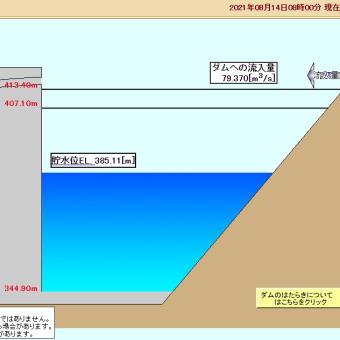 【速報】五ケ山ダム貯水率、急上昇中!