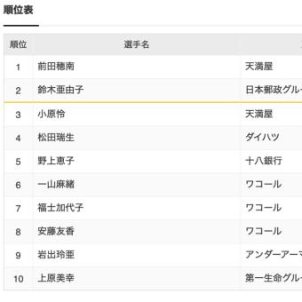 「MGC面白い!」日本のマラソン革命だ。