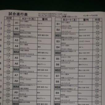 第15回千葉県タッチラグビー大会(市川CUP)組み合わせ