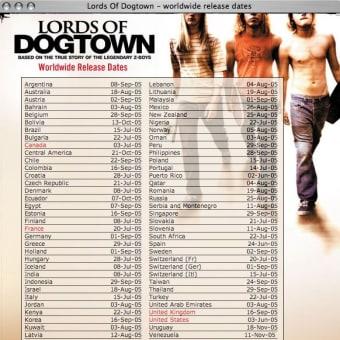 【LORDS OF DOGTOWN】完全非公式サイトっ★xxx