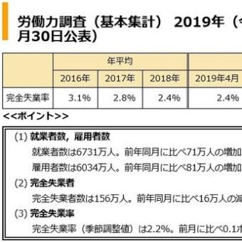 令和元年8月統計情報:ブラックリスト登録者 408万人