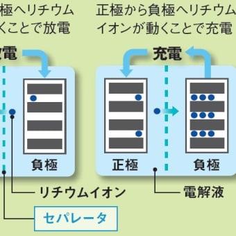 名城大の吉野彰教授にノーベル化学賞 旭化成でリチウムイオン電池開発