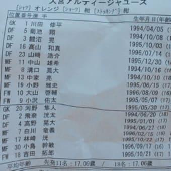 Jユース予選リーグ第2節