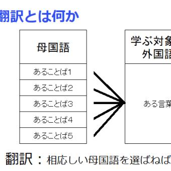 カタカナではなく日本語で