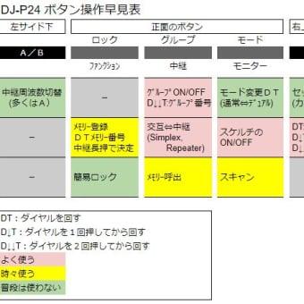 特小機 DJ-P24L のボタン操作早見表を作ってみた