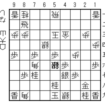 大山将棋研究(2060);四間飛車に玉頭位取り(山田道美)