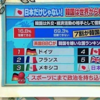 来日韓国人は減っても来日外国人観光客の日本国内での消費額は上がった
