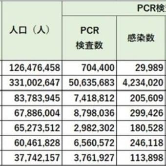 日本の新型コロナ感染者数4万人突破