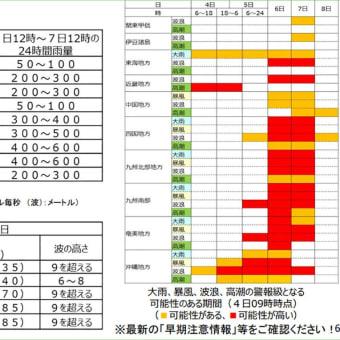 台風10号、最大級の警戒を! (最終更新9月17日)
