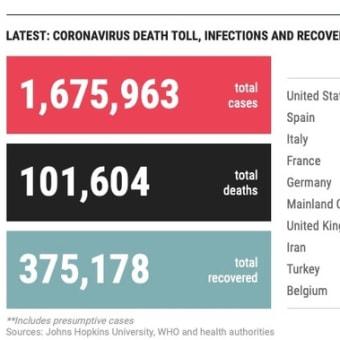 コロナウイルスは、脳も攻撃するかもしれない。