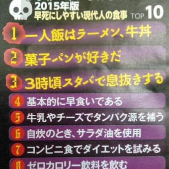 【注意!】早死にしやすい現代人の食事TOP10  1位:一人ご飯はラーメン、牛丼、2位以下は・・