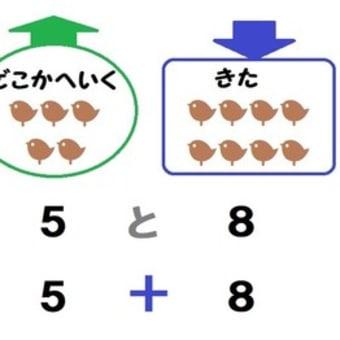 文章問題が苦手(国語の力がないから?) 『算数の教え方教えますMother'smath』