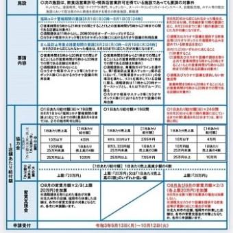 【第10・11期】福岡県感染拡大防止協力金