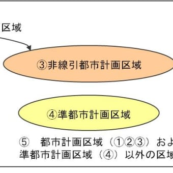 マスター演習講座 04月12日(金)開講(水道橋本校)