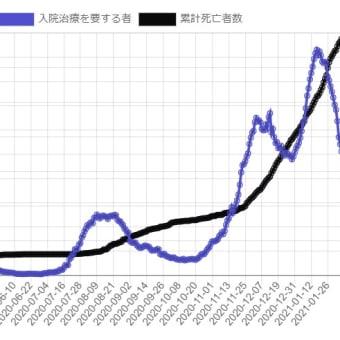 兵庫・井戸知事が緊急事態宣言の早期解除要請を否定