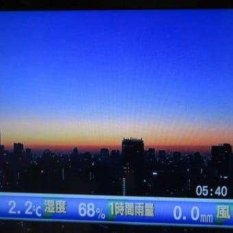 東京のきれいな空