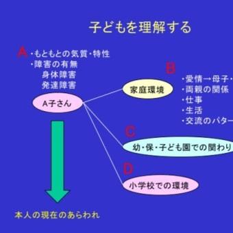小学校の教員研修 子どもや保護者と関わるポイント(1)