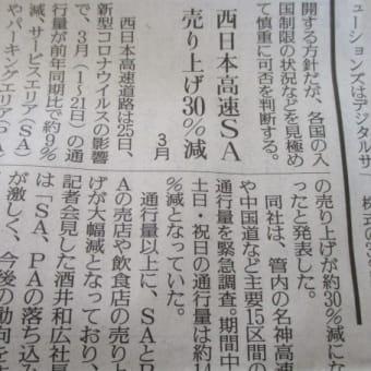 こんな時こそ、1000円高速復活!?