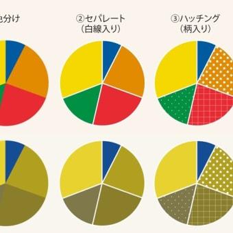 色覚の異なる方にも見やすいグラフの作り方
