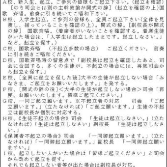 国家儀礼としての学校儀式・その3(桃井銀平)