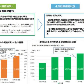 総務省 小型家電リサイクルの実施状況に関する実態調査 <勧告に対する改善措置状況(2回目のフォローアップ)の概要>回収実績約8万トンで目標値に遠い、採算性確保が課題