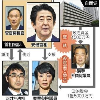 収賄罪で起訴された吉川元農相は菅総理が勝った自民党総裁選挙の選対事務局長で、二階派の事務総長だった人。大臣室で賄賂を受け取った容疑について、菅・二階両氏は説明すべきだ。甘利茂氏もね!(笑)