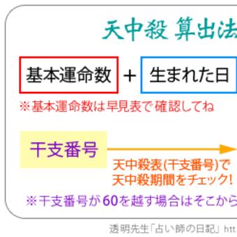 2010ね~ん!うらな~い♪・3