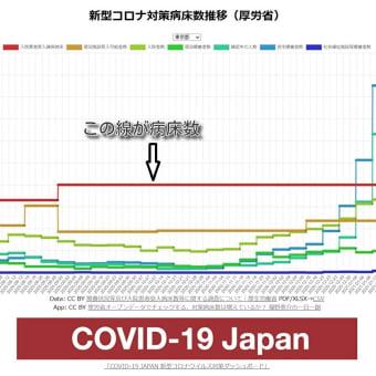 関西3府県知事、緊急事態宣言の延長で合意解除は柔軟な対応を要請