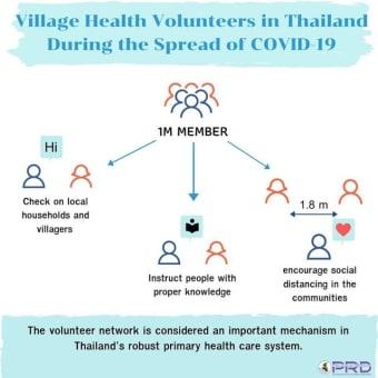 タイで、14日ごとに追加で営業再開を認める店舗を検討。