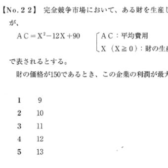 利潤最大化~特別区・ミクロ・2021 No.22