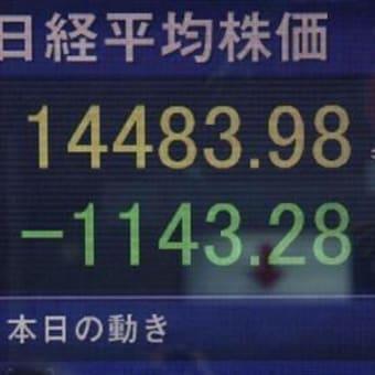 ◇乱気流に突入した日本市場!~円安、株高そして長期金利のこれから