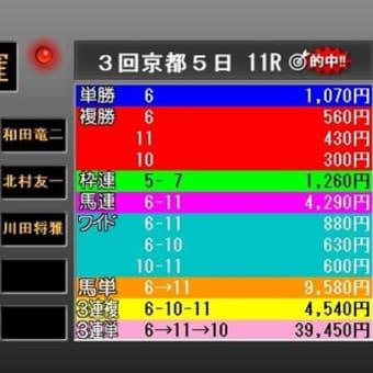 第25回NHKマイルC・検討