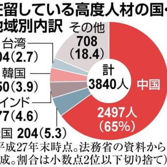 中国人が有能なの?有能な在日外国人、在留1年で永住権 対象の3分の2は中国籍か