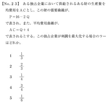 独占・ラーナーの独占度~特別区・ミクロ・2021 No.23