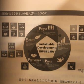 SDGsでいう持続可能な社会を作るために必要な、買う責任について。