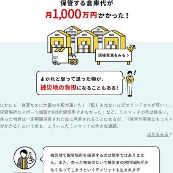 東日本大震災から8年、今年もステキな企画な昨日の競馬結果