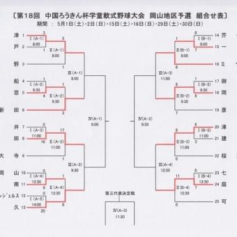 第18回中国ろうきん杯岡山地区予選(途中経過)