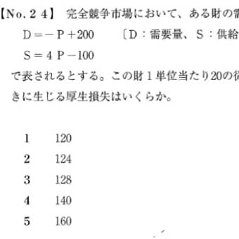 課税の厚生損失~特別区・ミクロ・2021 No.24