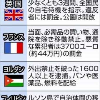 東京ロックダウン秒読み状態