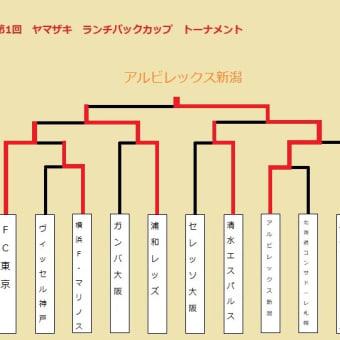 超個人的企画〈ヤマザキ ランチパックカップ 2020〉2nd leg【結果発表】