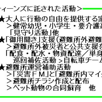 11/11 「わーくNo.72」の「ティーンズの仕事」「お薬手帳QRコード版」より